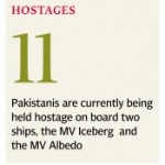 Pakistani Pirates Hostages