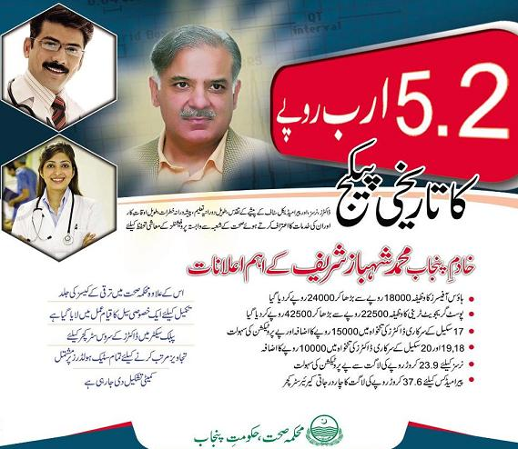 Punjab Doctors & Paramedics Salary Package of 5.2 Billions