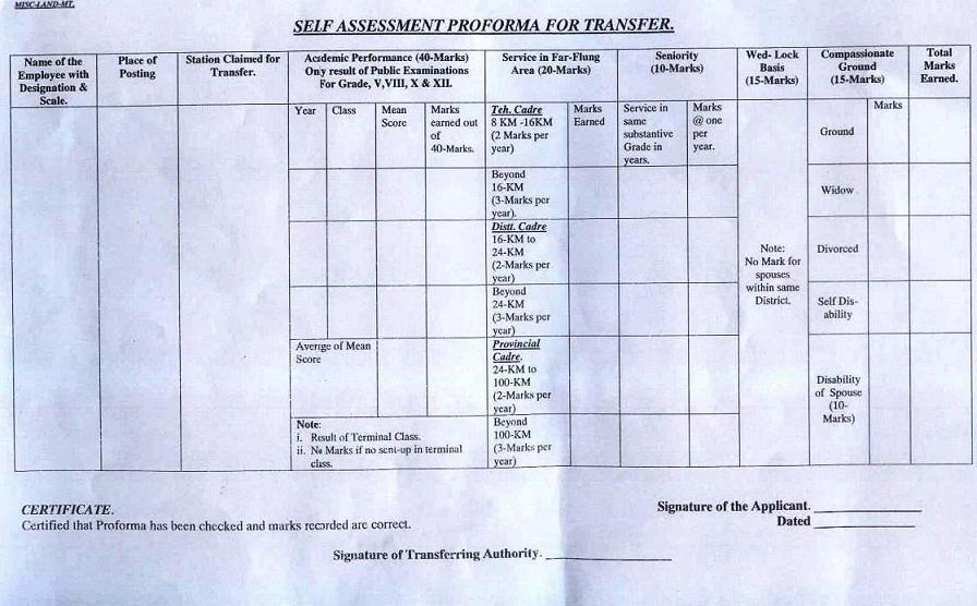 Punjab School Teachers Self Assessment Proforma for Transfer Policy 2011