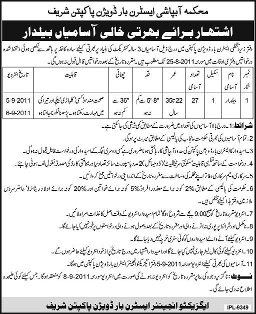Jobs Punjab Irrigation Department Pakpatan sharif