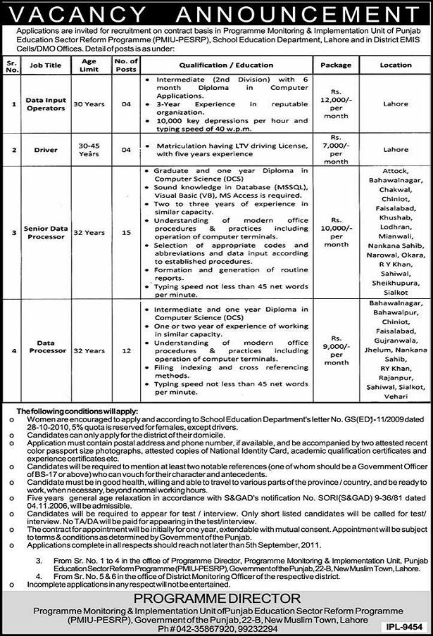 Jobs in PMIU PESRP School Education Punjab