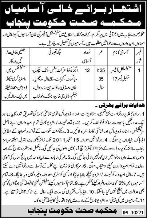 Jobs of Statistical Officer in Punjab Health Department