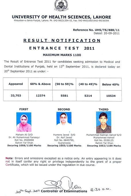Position Holders Punjab Medical Entrance Test 2011