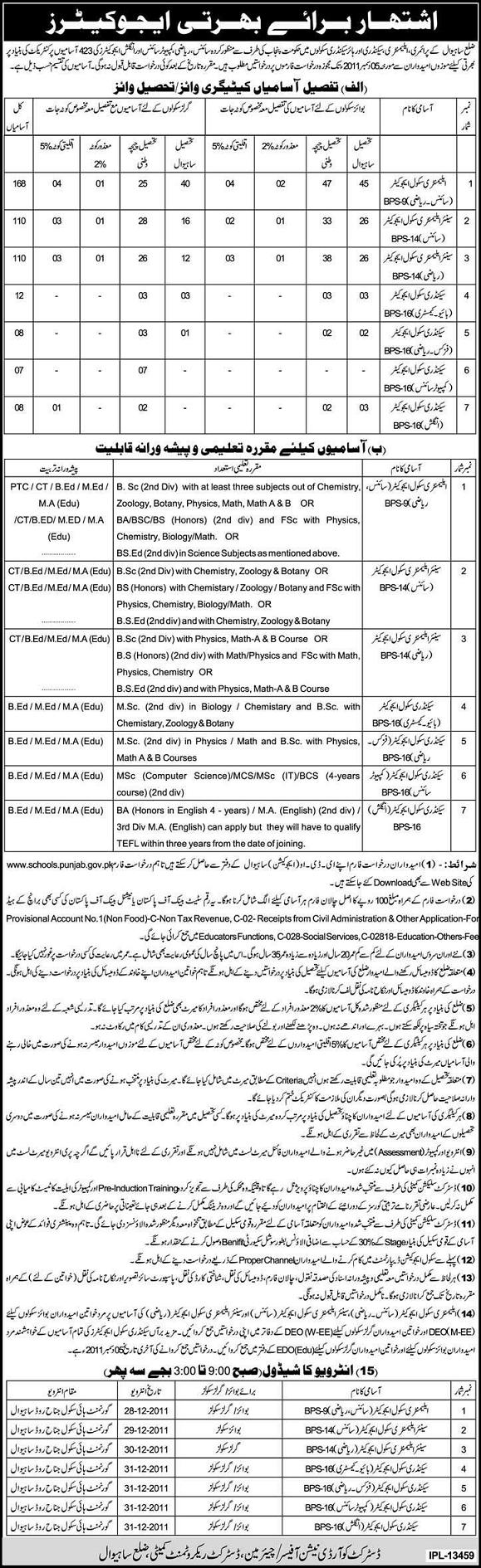 School Educators Jobs District Sahiwal – Punjab Education Department