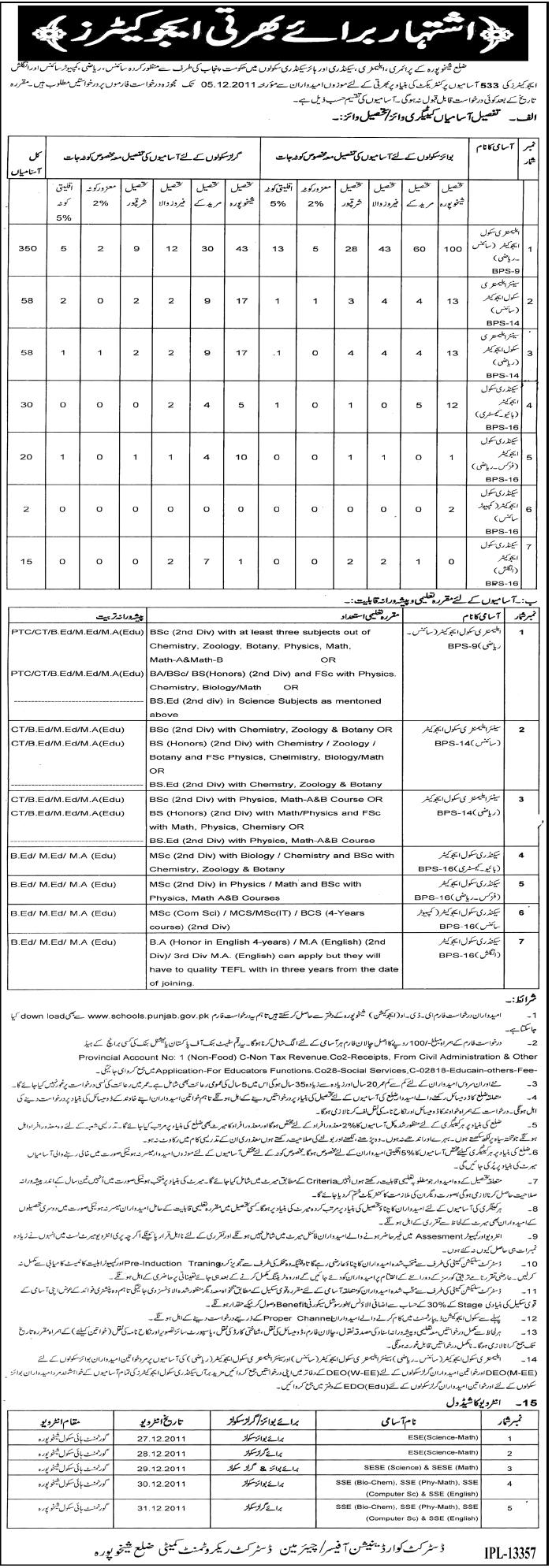 School Educators Jobs District Sheikhupura – Punjab Education Department