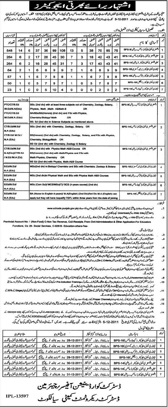 Sialkot District Educators Vacancies / Jobs in Schools