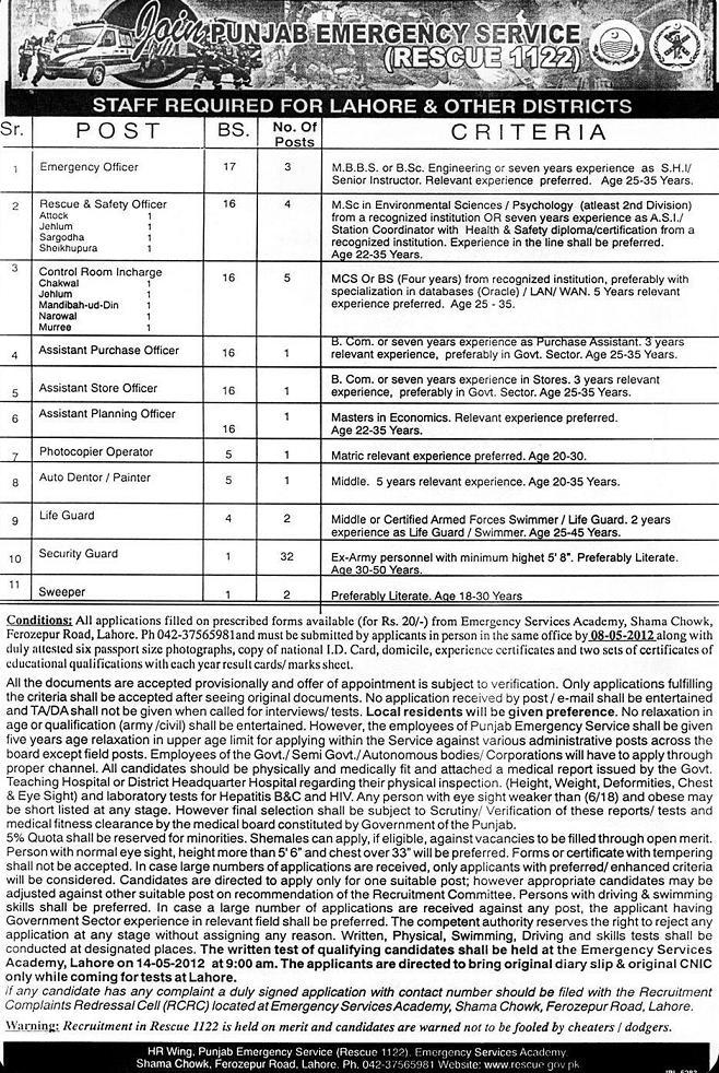 Jobs Rescue 1122 Lahore and other Districts of Punjab – Last Date 8/5/12