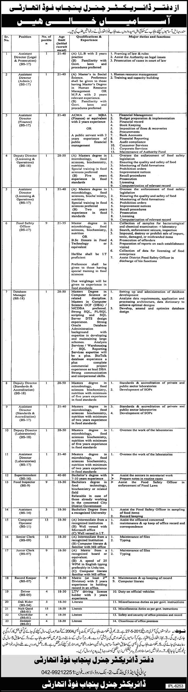 Jobs in Punjab Food Authority – Last Date to Apply 27-5-2012
