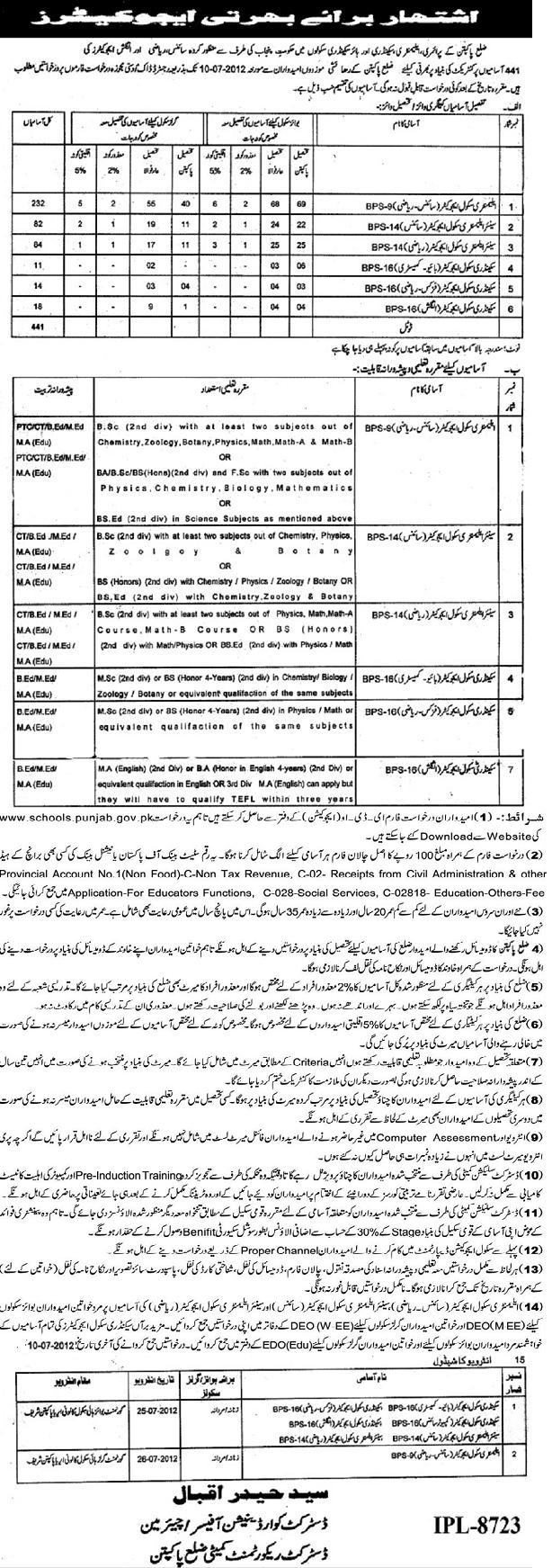 Educators Jobs / Vacancies 2012 District Pakpattan (Last Date 10-7-2012)