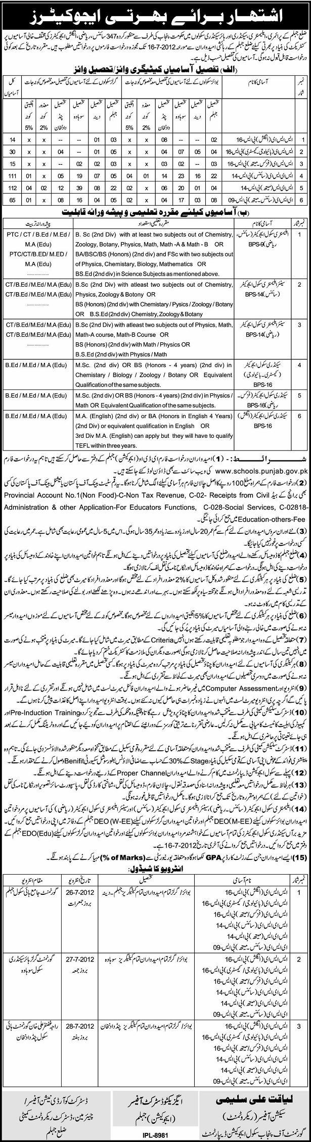 Jhelum District Educators Jobs / Posts 2012 (Last Date 16/07/2012)