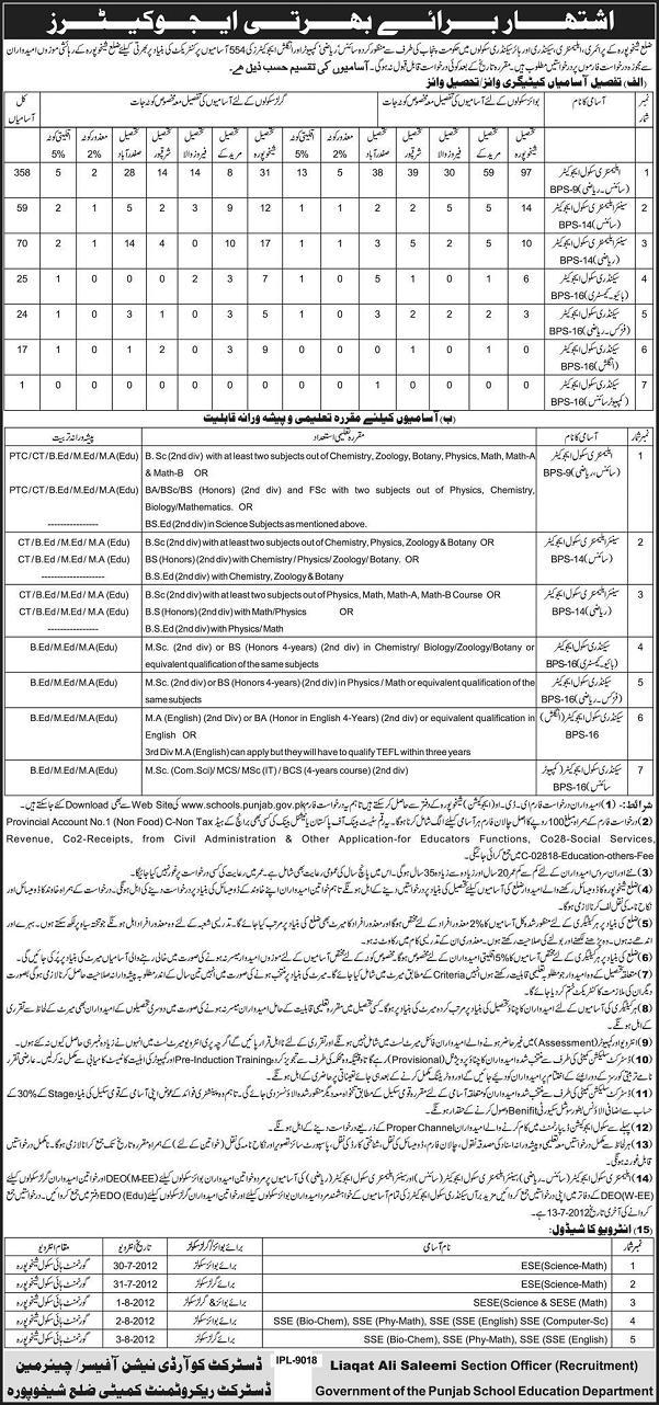 Sheikhupura District Educators Jobs / Posts 2012 (Last Date 13/07/2012)