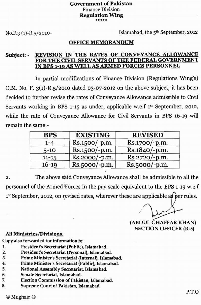 Revised Notification Conveyance Allowance for Govt Employees Scales 1-19