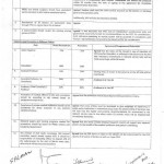 Punjab Doctors Agreement of Service Structure Page 1/6
