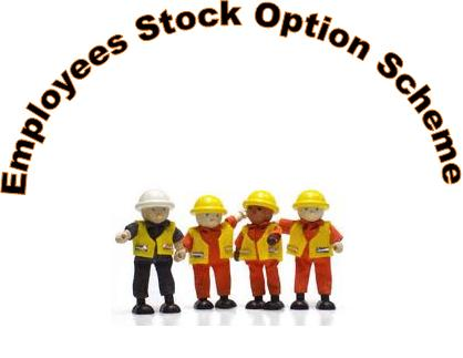 Stock options to employees explained
