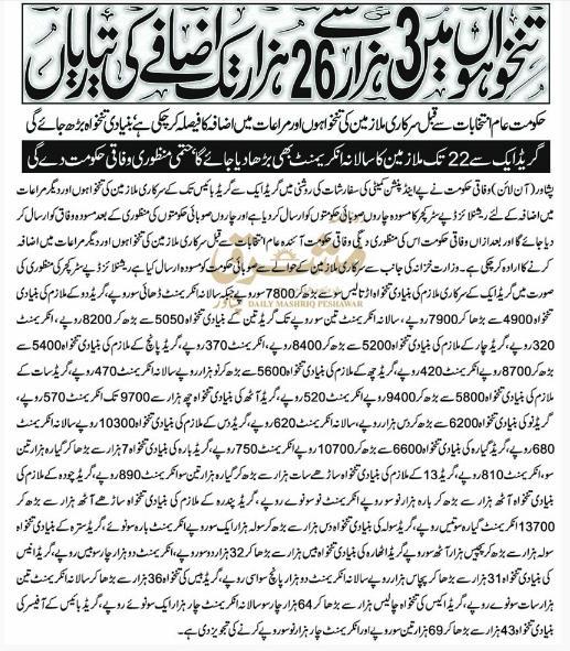 Govt Employees Salary Increase Plan in Preparations – Daily Mashriq Peshawar Dated Dec 26, 2012