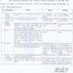 Finance Division Notification of Revised Management position scales 2012 - 2