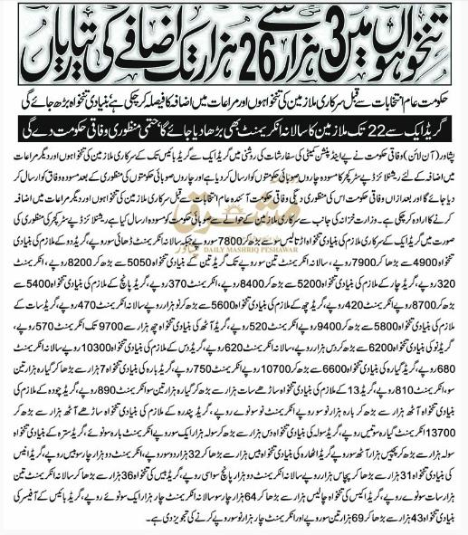Govt Employees Salary Increase Plan in Preparations – Daily Mashriq Peshawar Dated Dec 26, 2012