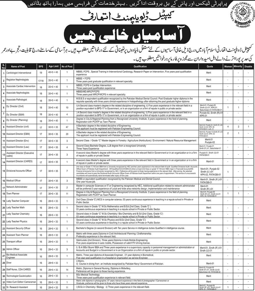 Jobs in CDA Islamabad Dated April 21, 2013