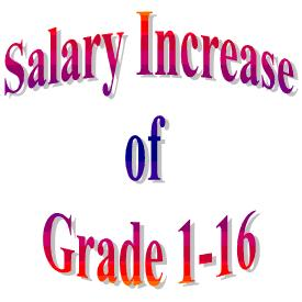 Salary Increase Scale 1-16