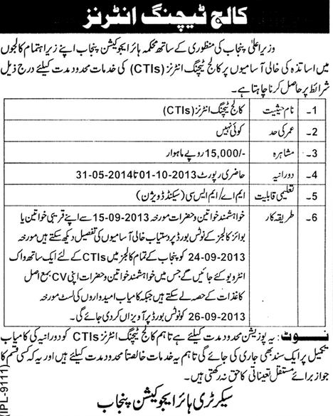 Jobs for College Teaching Interns (CTI) in Punjab Higher Education Department