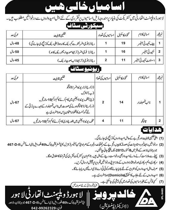 Jobs in Lahore development Authority (LDA) Lahore (Advertisement published in Daily Express Lahore dated 22/9/2013)