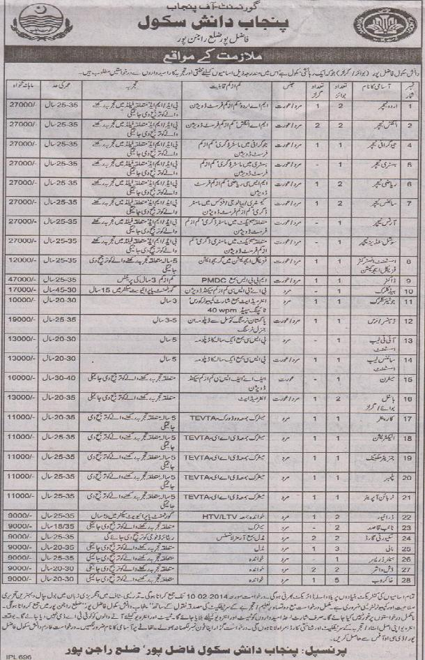 Jobs in Punjab Daanish School Fazilpur Dist Rajanpur