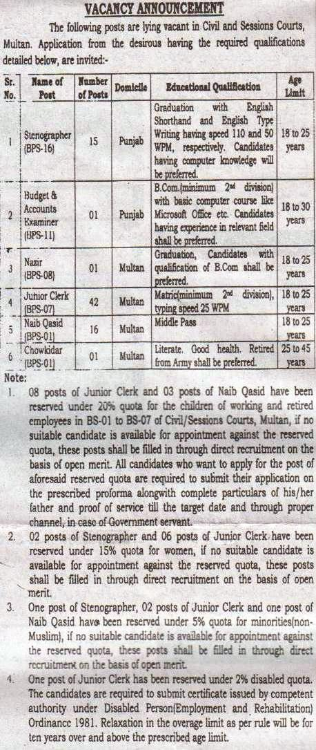 Jobs in Civil and Session Courts Multan