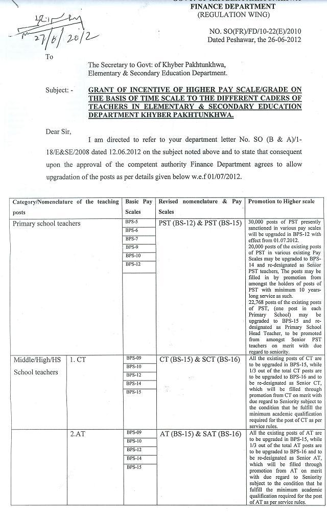 KPK School Teachers Upgradation Scales 1