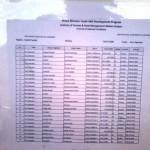 NAVTTC ITHM List01