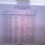 NAVTTC ITHM List05