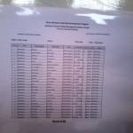 NAVTTC ITHM List06