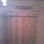 NAVTTC ITHM List07