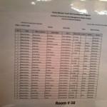 NAVTTC ITHM List10