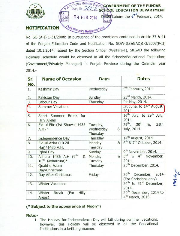 Punjab Govt Education Department - Schools Summer Vacations-Holidays Notification 2014  (Page1/2)