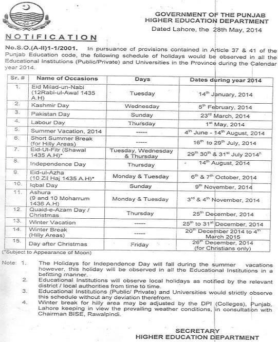 Punjab Higher Education Department Notification for Summer Vacation 2014