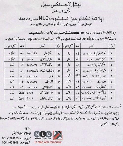 NLC Training Courses