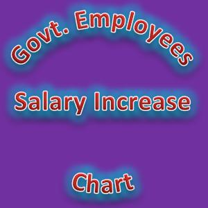 Government Employees Salary Increase Chart 2014