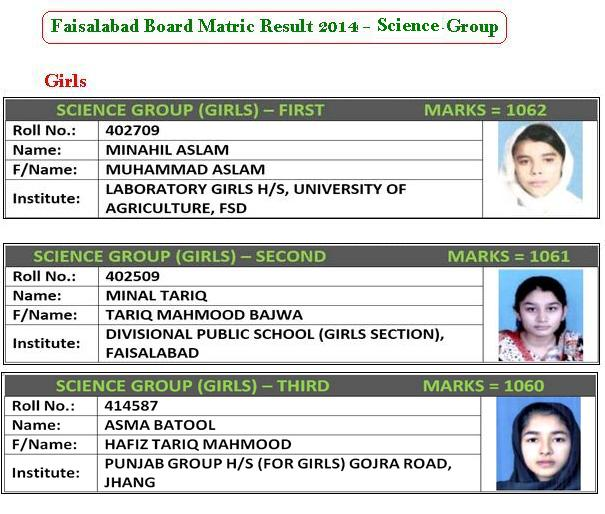 BISE Faisalabad Matric/SSC Result 2014 – Science Group Position Holders