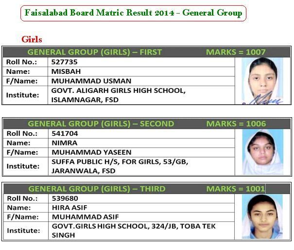 Faisalabad Board Matric Result 2014 – General Group Position Holders