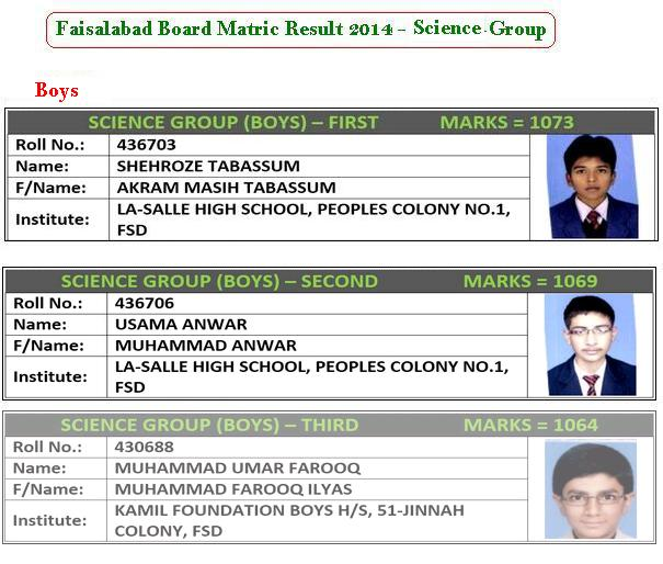 Faisalabad Board Matric (10th Class) Result 2014 - Science Group Toppers Boys