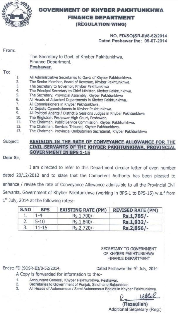 KPK Govt Notification 2014 of Revised Conveyance Allowance of Employees