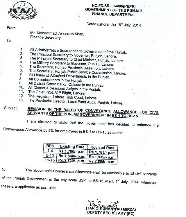 Punjab Notification of Revision of Conveyance Allowance  of Govt employees in BS 1 to 4