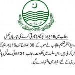 Punjab School Educators New Posts-Vacancies in July 2014