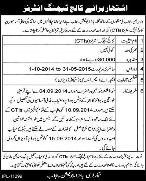 College Teaching Internees (CTIs) required in Punjab