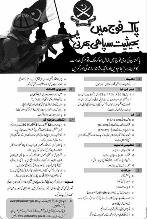 Jobs for Soldiers (Sipahi) in Pakistan Army