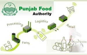 Punjab Food Authority Logo (All Processes)