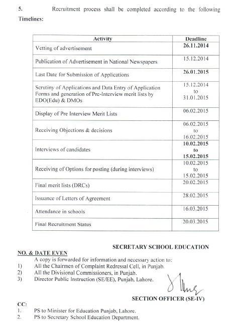 Recruitment Schedule 2014-2015 of Educators in Punjab Schools