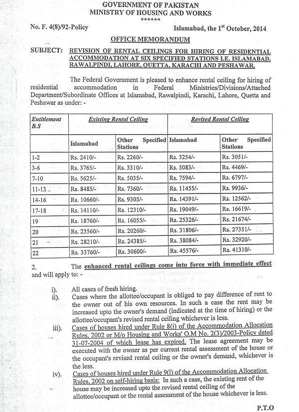evised House Rental Ceilings issued on October 1, 2014 by ministry of housing and works a