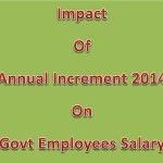 Employees Salary after Annual Increment