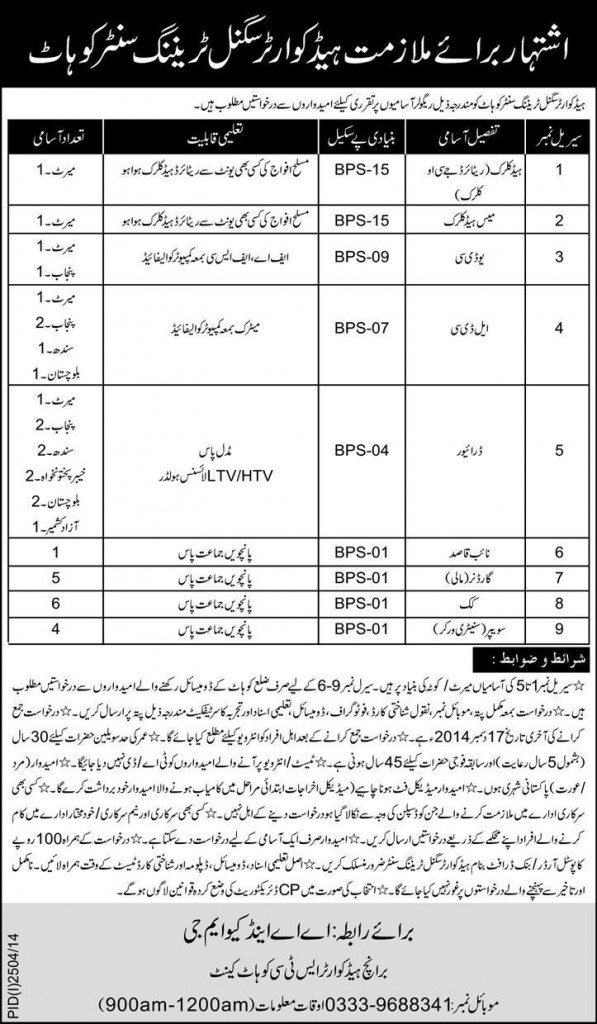 Vacancies-Vacant Posts in Head Quarter Signal Training Center Kohat